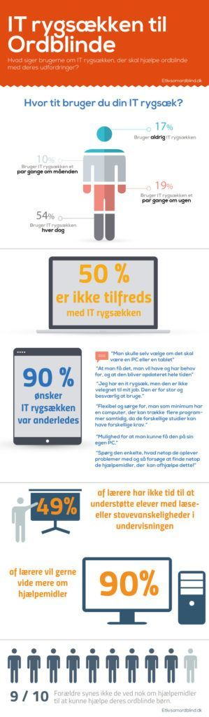 IT rygsæk til ordblinde - Hvad siger brugerne om IT-rygsækken? - Klik på billedet for stor udgave
