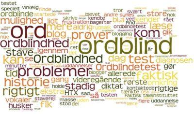 Ordblind Word Cloud