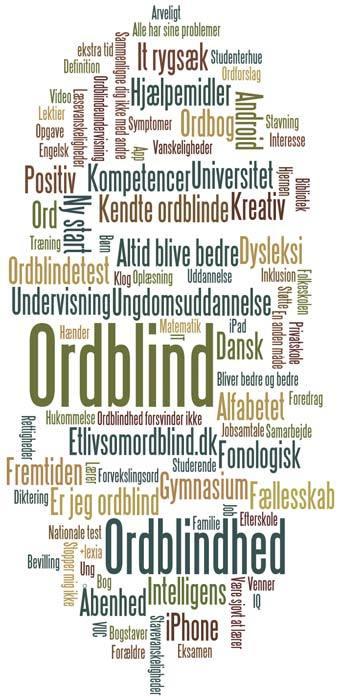 hvor mange er ordblinde i danmark